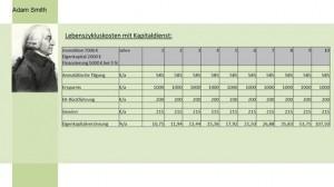 joergprobst-energiekonzepte-2