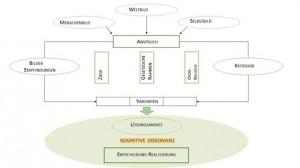 joergprobst-energiekonzepte-3